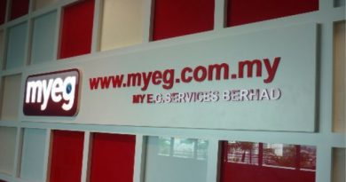 MyEG to invest in China-based AI company Jingle Magic